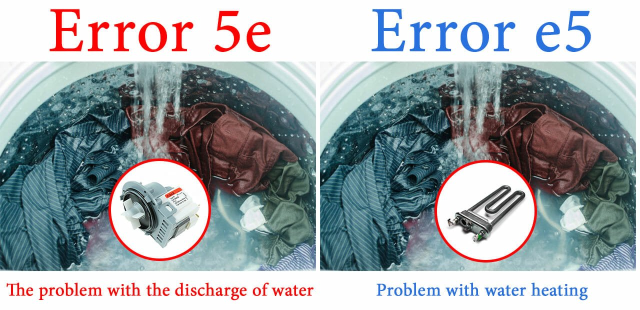 The value of error codes 5E and E5 in washing machines Samsung