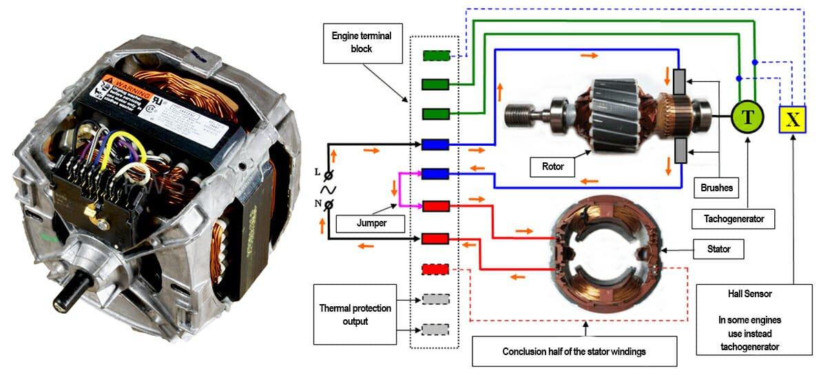 washing machine engine circuit